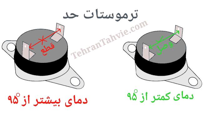 دلیل ارور ۴۰ ۷۰ ۸۰ پکیج ایران رادیاتور